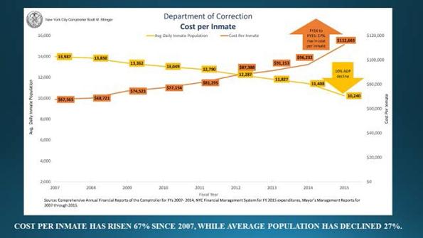 pr15-11-111.chart1