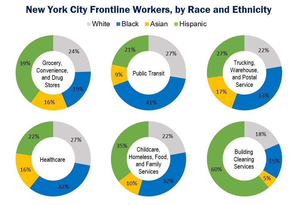 New York City's Frontline Workers : Office of the New York City Comptroller  Scott M. Stringer
